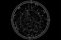 financial--astrology